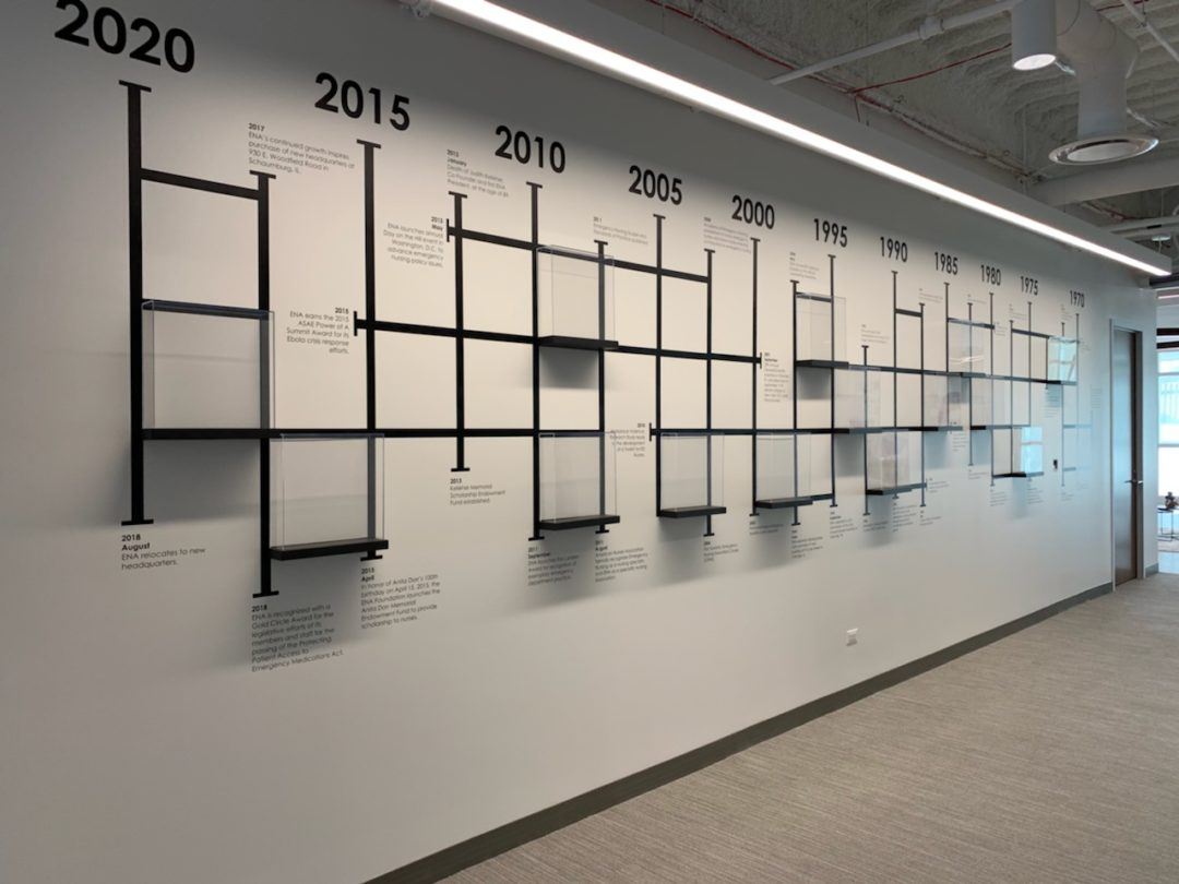 TimeLine Wall